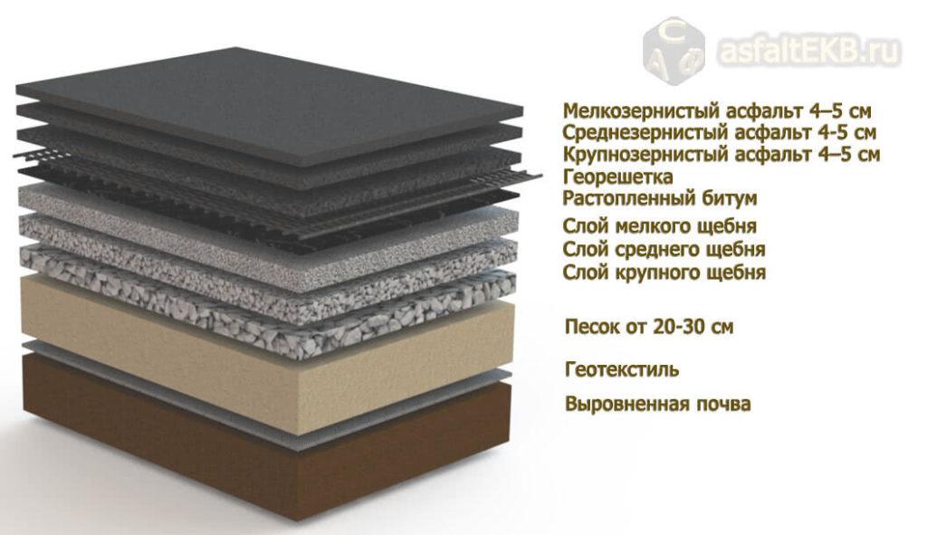 Асфальтирование - ris-4
